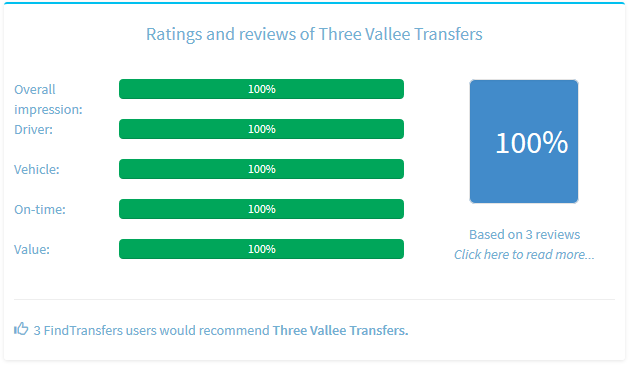 Reviews of three vallee transfers - rated 100% from 3 reviews